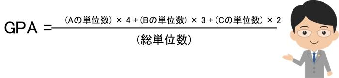 GPA equation